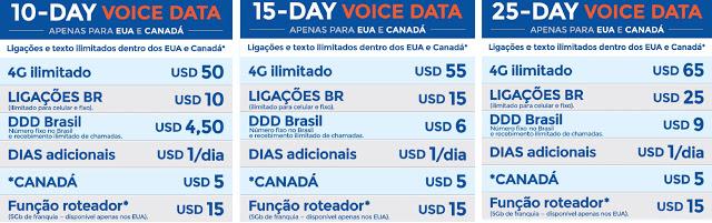 Planos do Chips para celular no Canadá