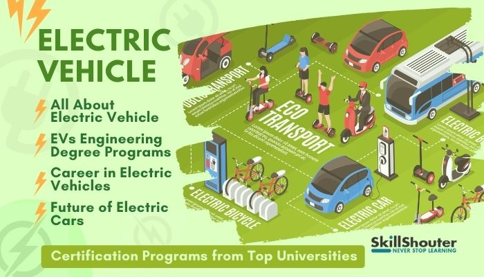 Electric Vehicle (EVs): Hybrid & Battery - Best Online College Degrees in EV 2021