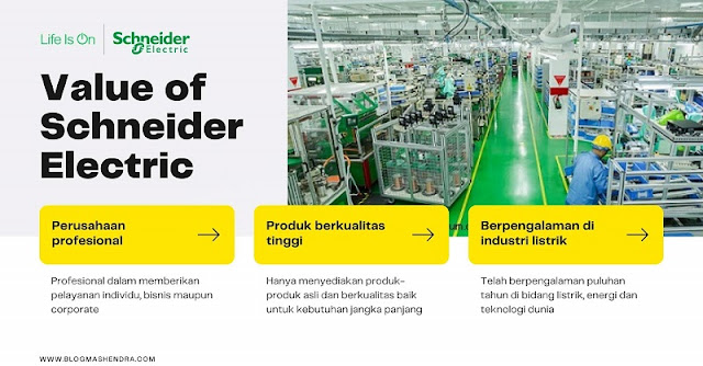 Keunggulan Schneider Electric