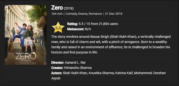 Zero (2018) HIndi Full Movie Download In 720p