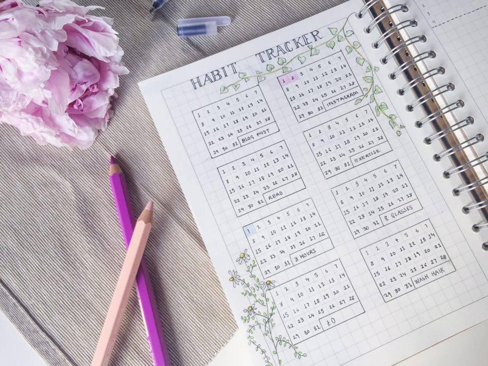 bullet journal habit tracking it s sarah ann
