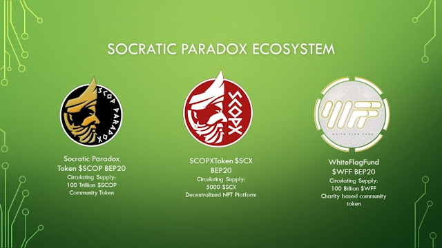 Bitcoin Scopx oleh Scop Community. Satu lagi sejarah tercipta.