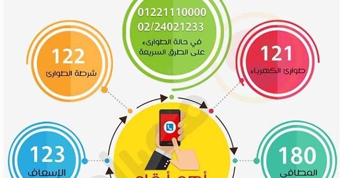 أرقام المطافي رقم الخط الساخن مصر 2021