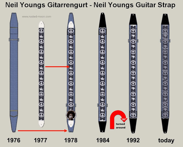 The History of Neil Young's guitar strap