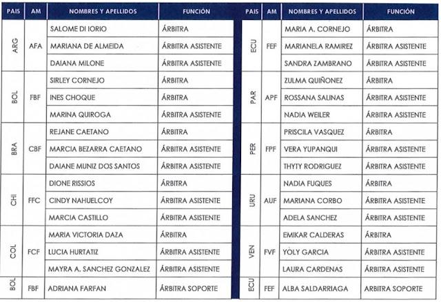 arbitros-futbol-sudamericano-femenino
