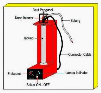 injektor cleaner