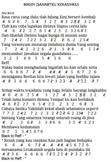 Not Angka Pianika Lagu Ada Band Masih (Sahabatku Kekasihku)