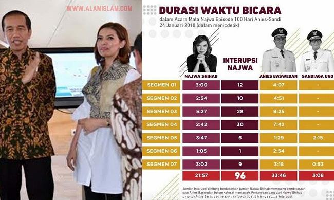 Najwa Shihab ditantang undang Jokowi setelah sudutkan Anies