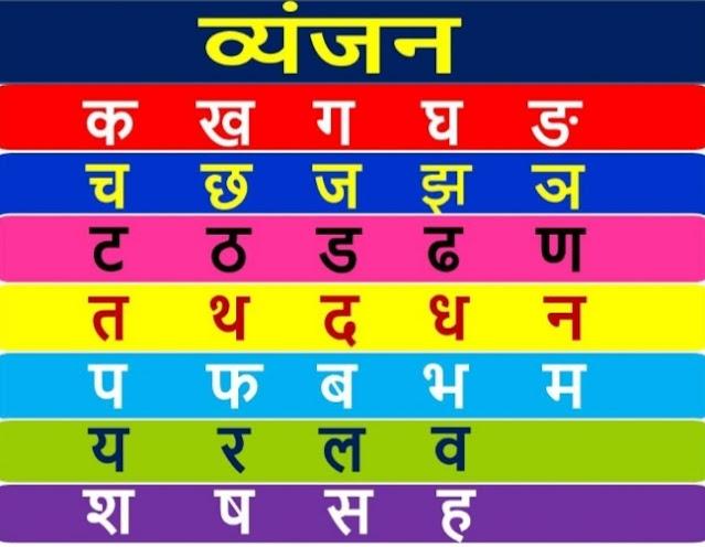 वर्ण, वर्णमाला(Alphabet) की परिभाषा-