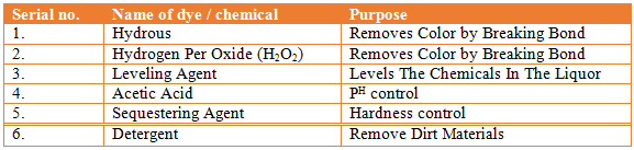 chemicals used for stripping & their functions