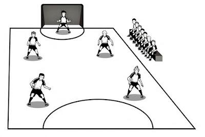 Posisi Pemain Futsal