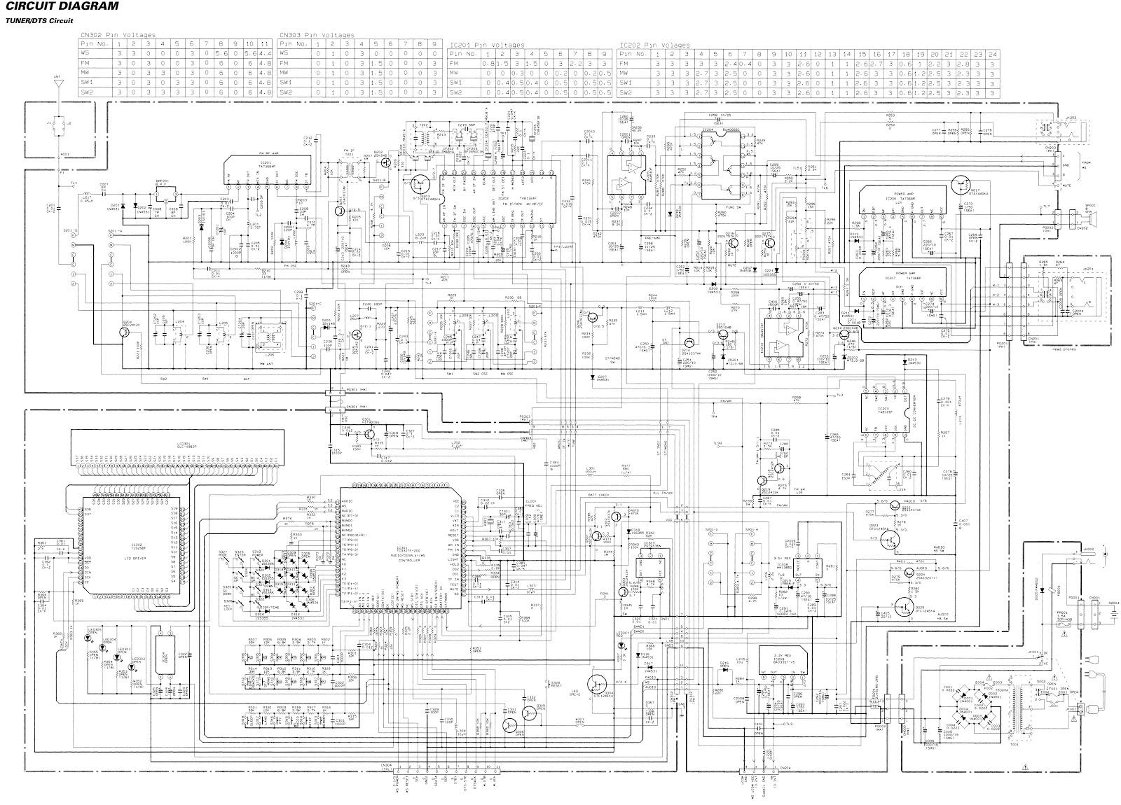 Electro help: 05/25/16