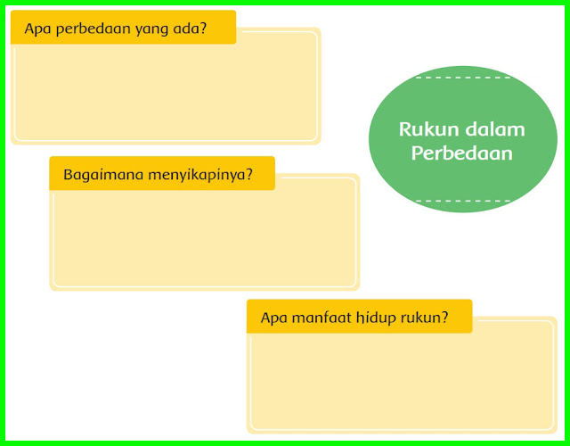 kunci jawaban tematik kelas 6 tema 2 halaman 10