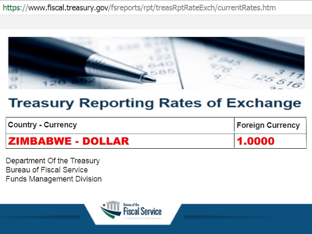 """""""Rates, Lops and Expectations"""" by Ron Giles - 5/16/18 ZimBondExchangeRate_Treasury.org"""