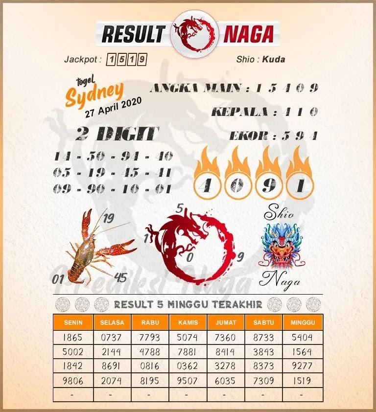 Prediksi Togel Sidney 27 April 2020 - Result Naga