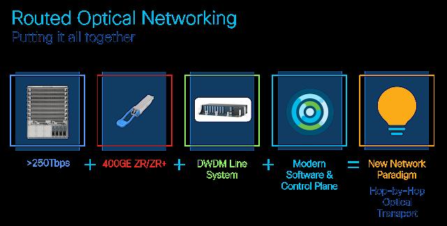 Cisco Preparation, Cisco Tutorial and Material, Cisco Certification, Cisco Exam Prep, Cisco Career