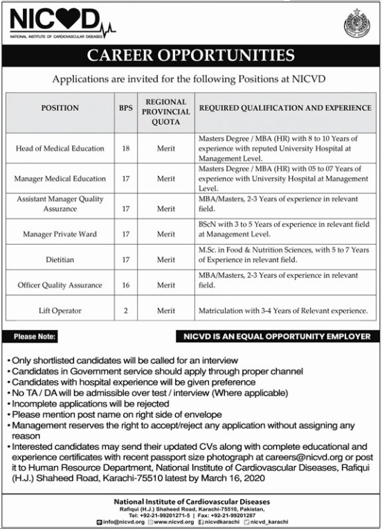 Latest National Institute of Cardiovascular Diseases NICVD Medical Posts Karachi 2020