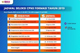 Catat! Ini Jadwal Penentuan Kelulusan CPNS 2019, Cek 64 Link Kementerian dan Lembaga di sini