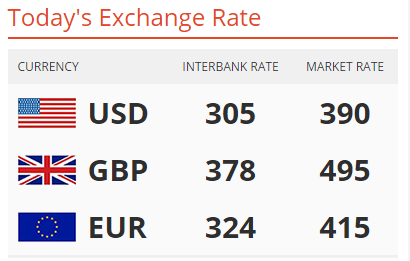 Also The Bank And Black Market Rates For Dollar To Naira Pound Euro As At Sunday April 30 2017 In Lagos Abuja Other