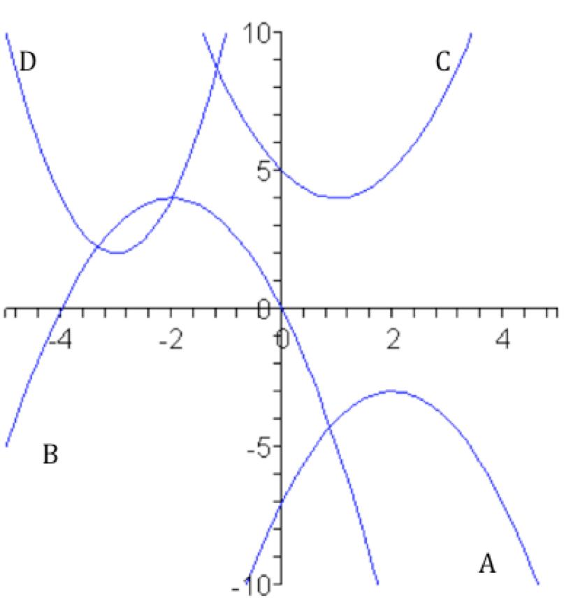 Math Hombre: Patterning