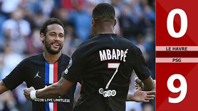 Video Le Havre 0-9 Paris Saint Germain: Tỷ số kinh hoàng