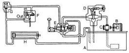 Sistem hidrolik Sederhana menggunakan aktuator hidrolik linier