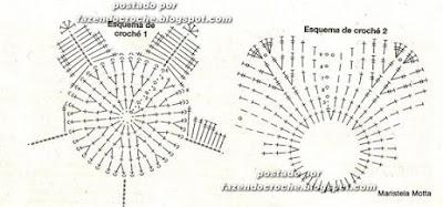 Diagramme photophores fleurs