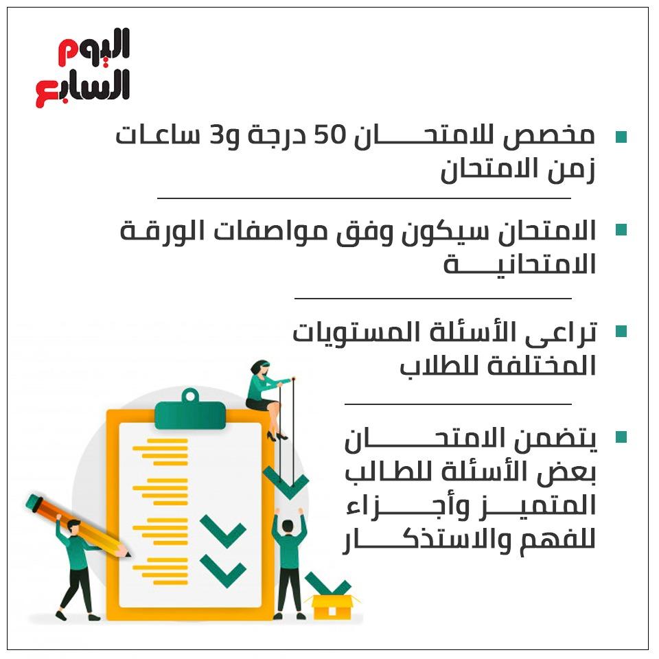 مواصفات امتحان اللغة الإنجليزية لطلاب الثانوية العامة