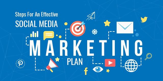 Steps for Creating Effective Social Marketing Plan