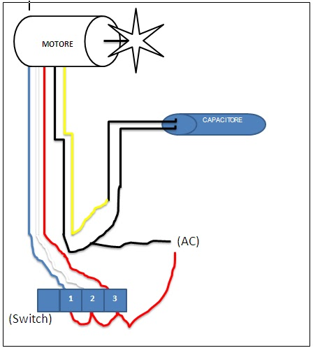 Table Fan Connection Diagram Wiring Schematic Diagram