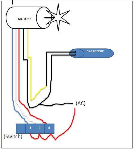 Table Fan Diagram ~ ALL