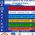 NOVO HORIZONTE-BA: BOLETIM INFORMATIVO SOBRE O CORONAVÍRUS ( 07/06/2020 )