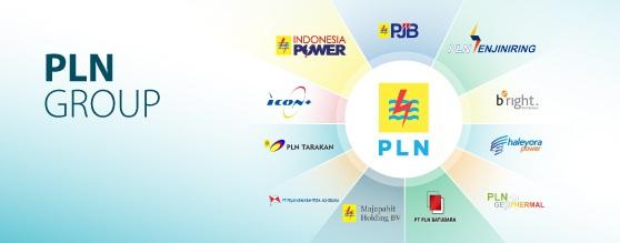 daftar anak perusahaan pt. pln persero