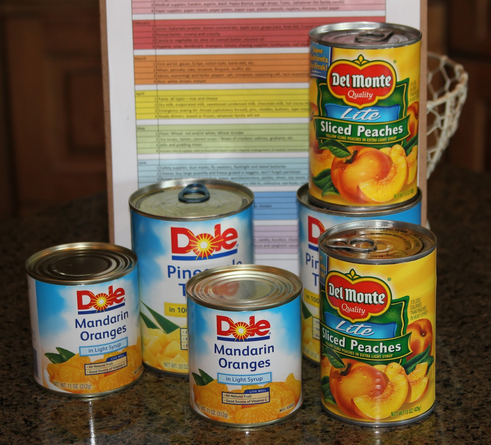 Storage Of Bottled And Canned Food Items