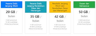 3+ Config Kouta Kemendikbud Telkomsel Terbaru