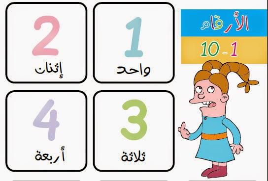 ملصق الأرقام من 1-10 www.osfor.org