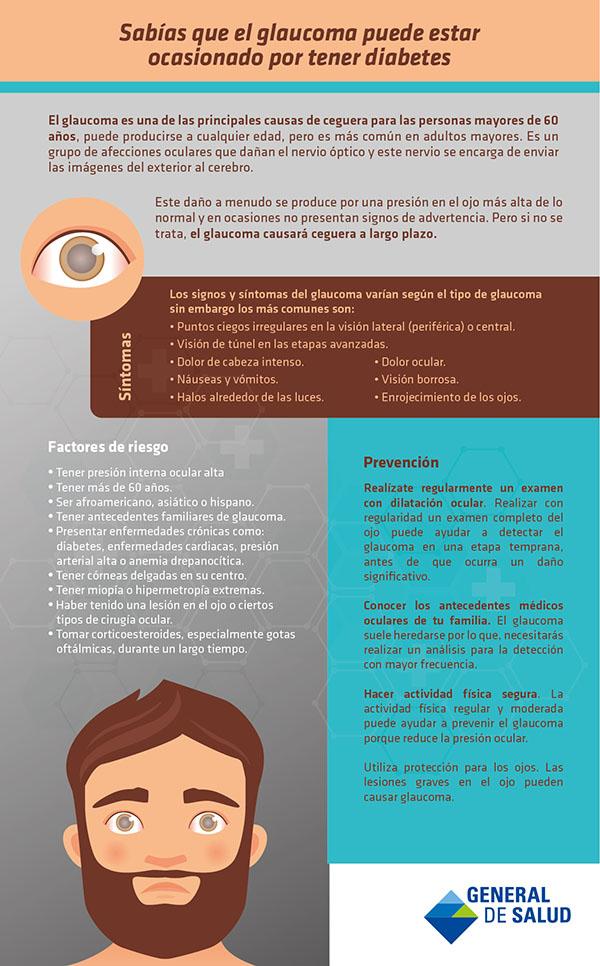 ¿SABÍAS QUE... EL GLAUCOMA PUEDE ESTAR OCASIONADO POR TENER DIABETES?