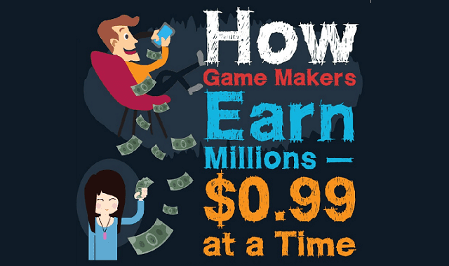 How Game Makers Earn Millions — $0.99 at a Time