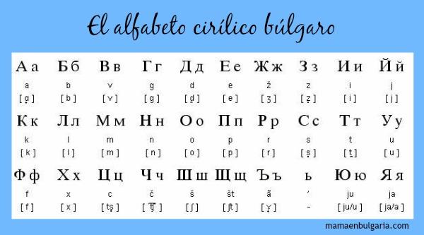El alfabeto cirílico búlgaro