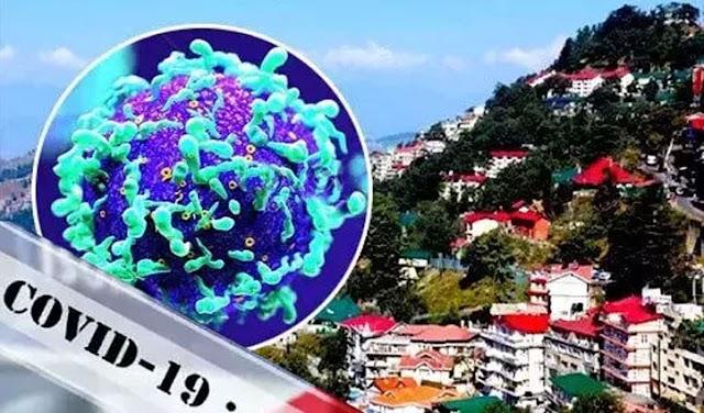 हिमाचल में आज भी कोरोना का कहर जारी: अबतक 22 स्वर्ग सिधारे, एक हजार से अधिक केस