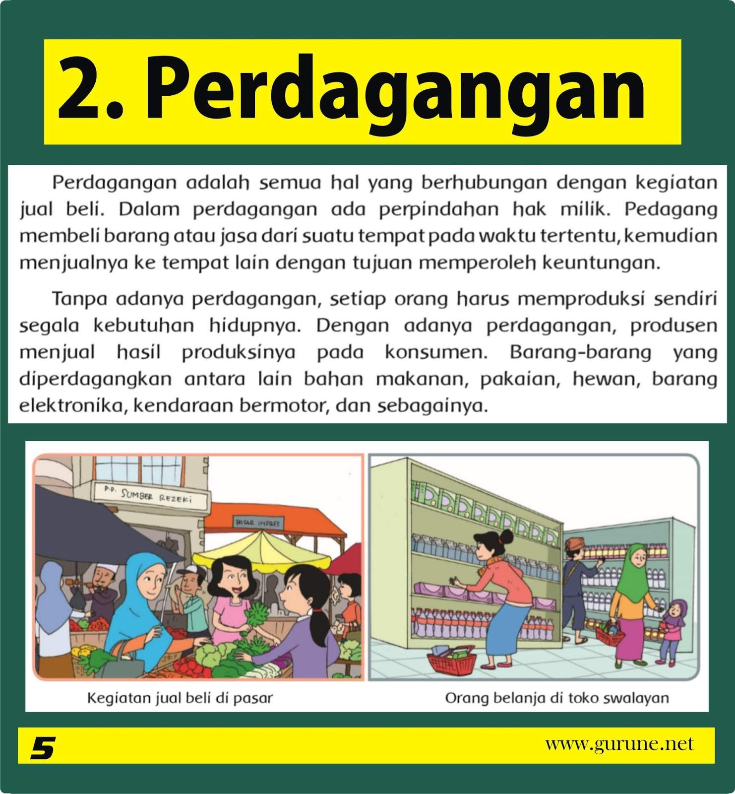 Ringkasan Materi Jenis Usaha Masyarakat Indonesia Format Grafis ( Gambar )