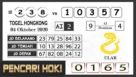 Prediksi Pencari Hoki Group Hk Minggu 04 Oktober 2020