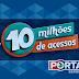 O PORTAL SERGIPANO ULTRAPASSA 10 MILHÕES DE ACESSOS