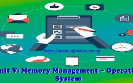 Unit V: Memory Management – Operating System