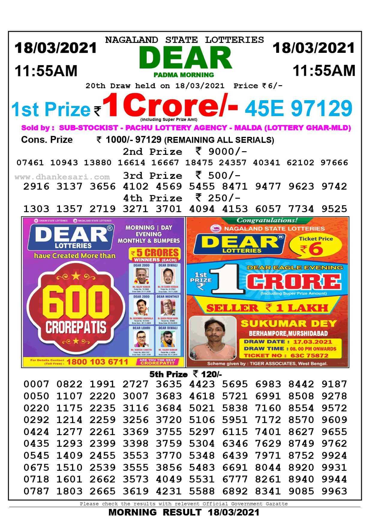 Nagaland State Lottery Result Today Live 19.3.2021, 11:55 AM, 4 PM, 8 PM Results