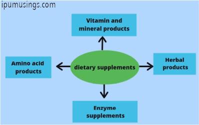 CAN DIETARY SUPPLEMENTS CURE DISEASES? (#biochemistry)(#dietsupplement)(#ipumusings)