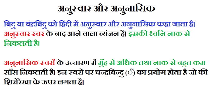 अनुस्वार और अनुनासिक  - Anushwar और Anunasik