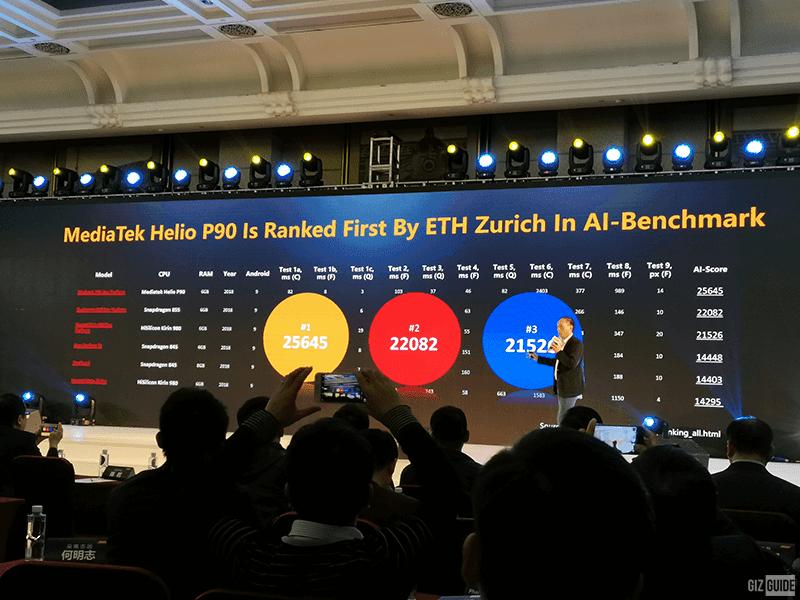 ETH Zurich benchmark