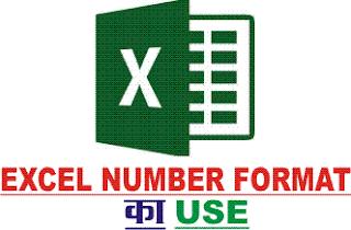 Excel Number Formats