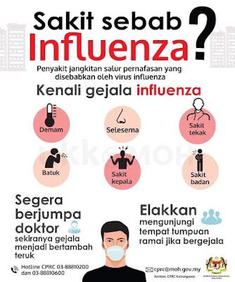 Betul ke Antivaksin merasakan Influenza ini tidak bahaya?